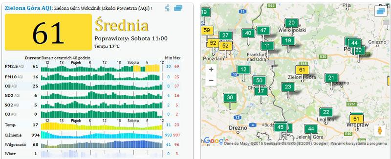 Zielona Gora air quality