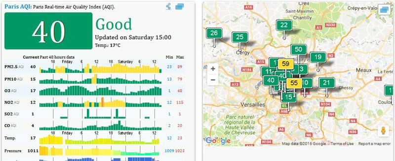 paris air quality